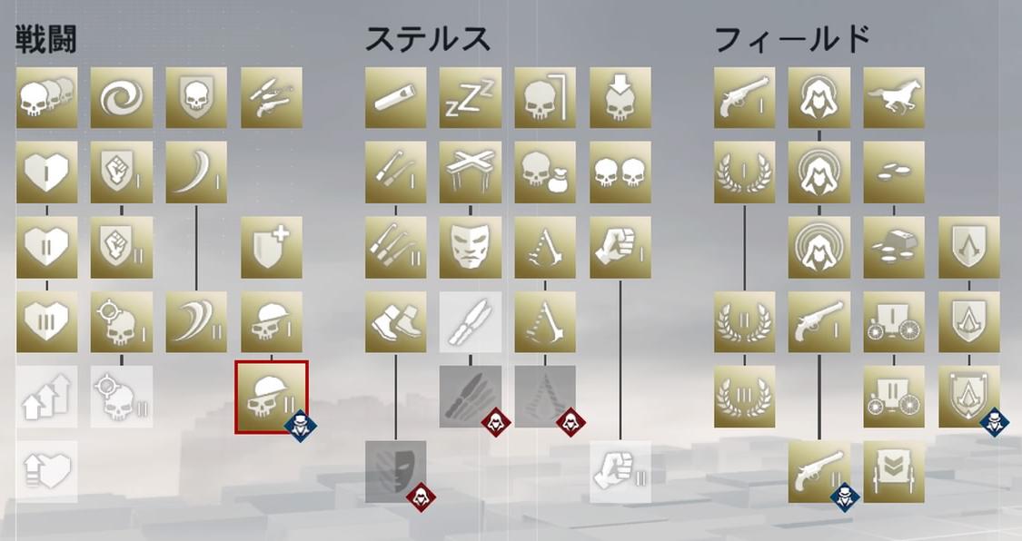 【Assassin's Creed Syndicate】姉弟のスキルの違いとロンドン散策
