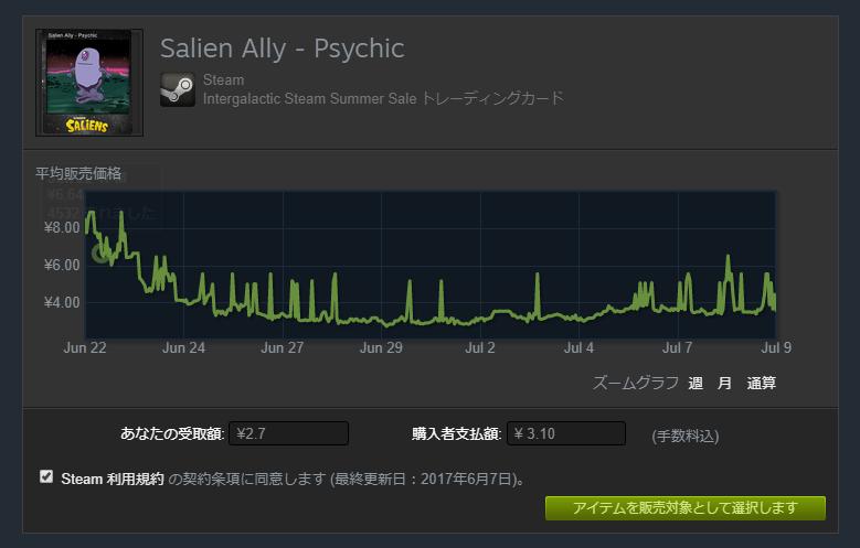 【Steam】トレーディングカードを売る
